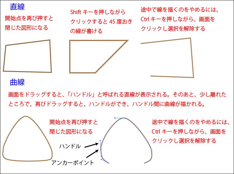 ペンツール画像2